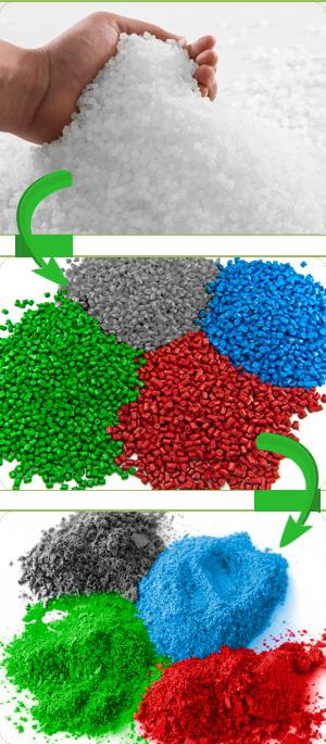 plastic-colouring-process